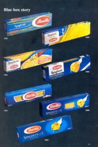 """L'evoluzione della scatola Barilla nel tempo evidenzia la progressiva trasformazione dell'iniziale colore azzurro – colore """"tecnico, chiaramente riferita alla carta per alimenti impiegata nel passato - verso tonalità blu sempre più intense, sfumate, tridimensionali e """"psicologiche"""". Si nota anche l'evoluzione dell'immagine della pasta, che da ingrediente secco, attraverso vari stadi, viene oggi rappresentata come cibo pronto da gustare [ASB, BAR, I, Na, 1954, 1969, 1984, 1985, 1996, 2000, 2002]."""